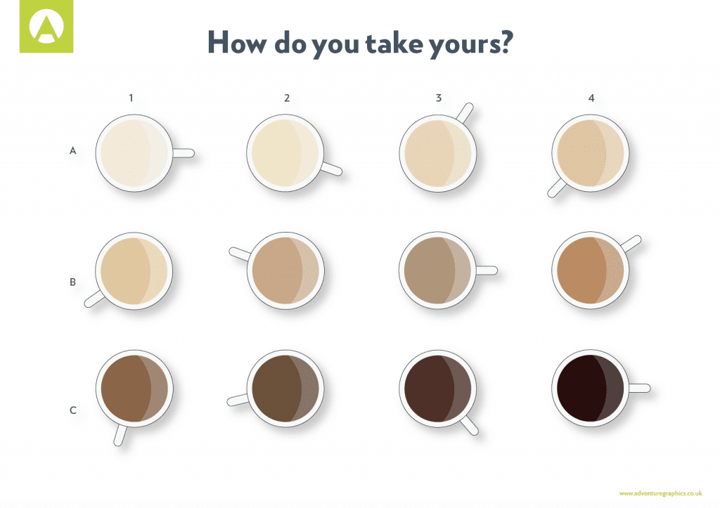 Tea - how do you take yours?